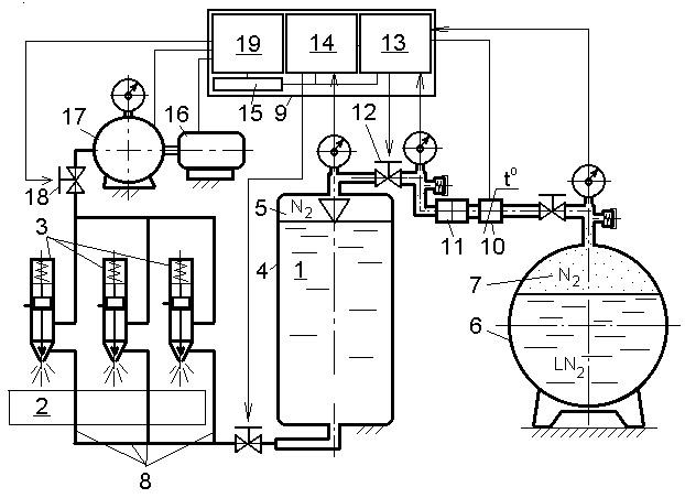 Упрощённая схема устройства